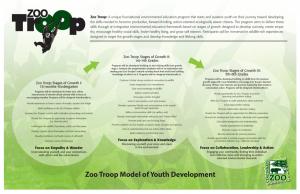 zoo troop graph