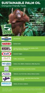 Sustainable Palm Oil PDF Guide