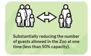 reducing number of guests in the zoo